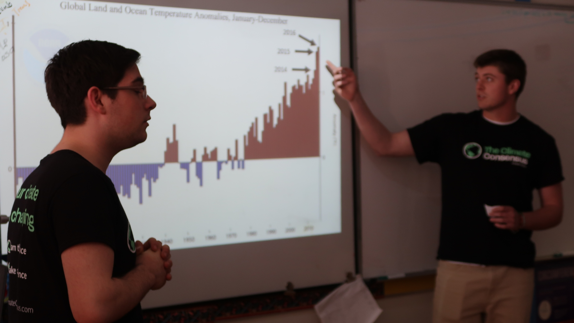 Students in the Climate Change Communication group discuss climate science at local schools