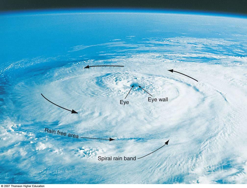 Anatomy Of A Hurricane The Eye Eye Wall And Spiral Bands